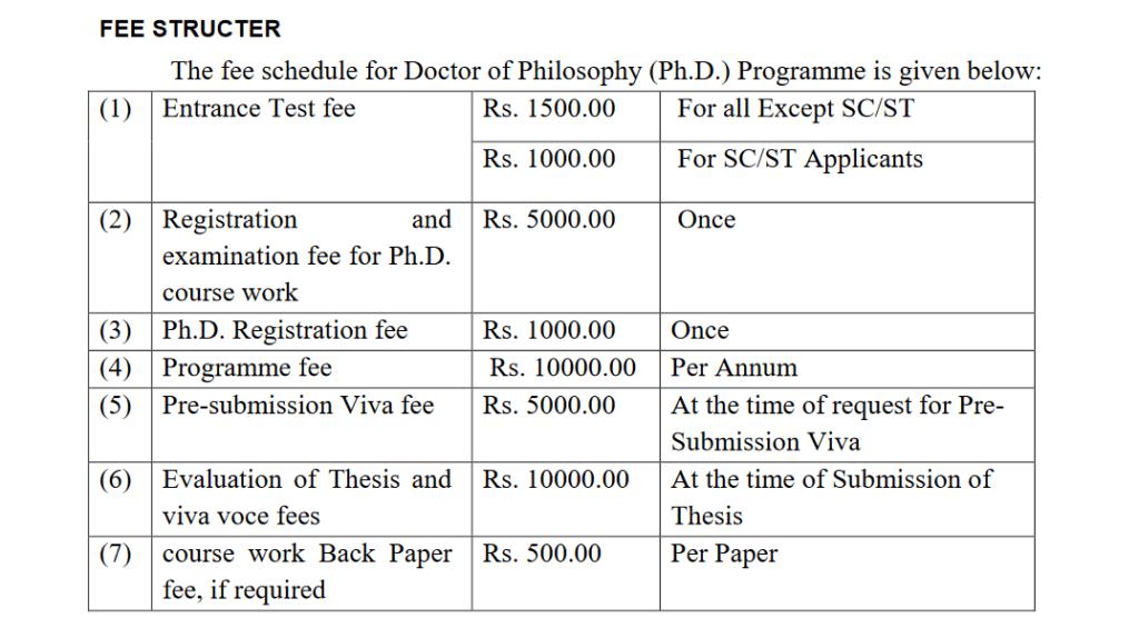 rajarshi tandan phd 2020 fees